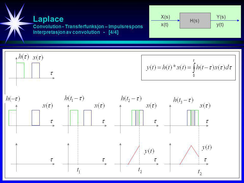 Laplace Convolution - Transferfunksjon – Impulsrespons Interpretasjon av convolution - [4/4]